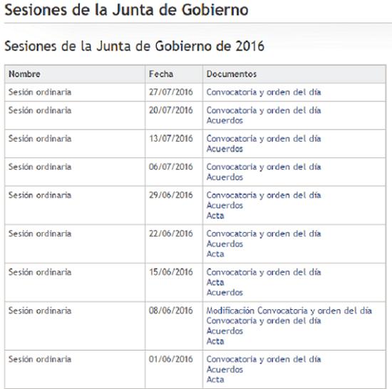 Junta Gobierno