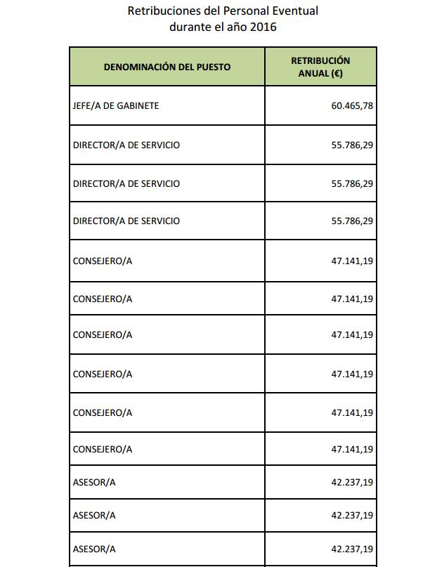 eventuales-2016