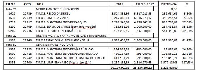 presupuesto-1